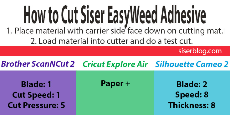 Introducing: EasyWeed Adhesive HTV | Siser North America