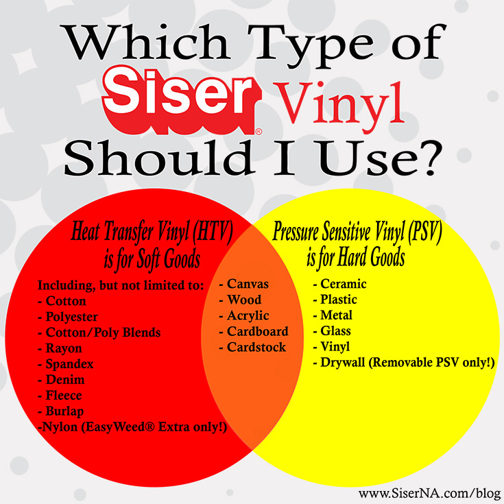 When To Use Heat Transfer Vinyl Vs Pressure Sensitive Vinyl Siser